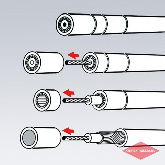Инструмент для удаления изоляции с коаксиальных кабелей KNIPEX KN-166005SB